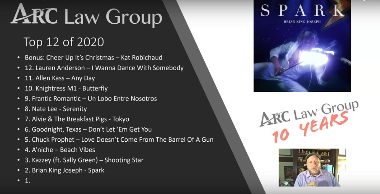 Top-12 Songs played at the ARC Law Group offices in 2020